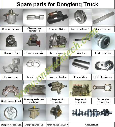 DONGFENG Truck Engine Spare Parts